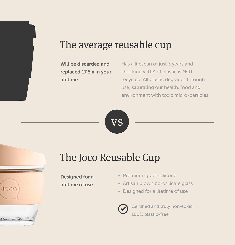 Joco Reusable Glass Cup Small 8Oz Meadowlark 236ml